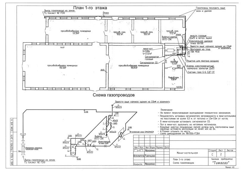 проект наружного газоснабжения мини котельной